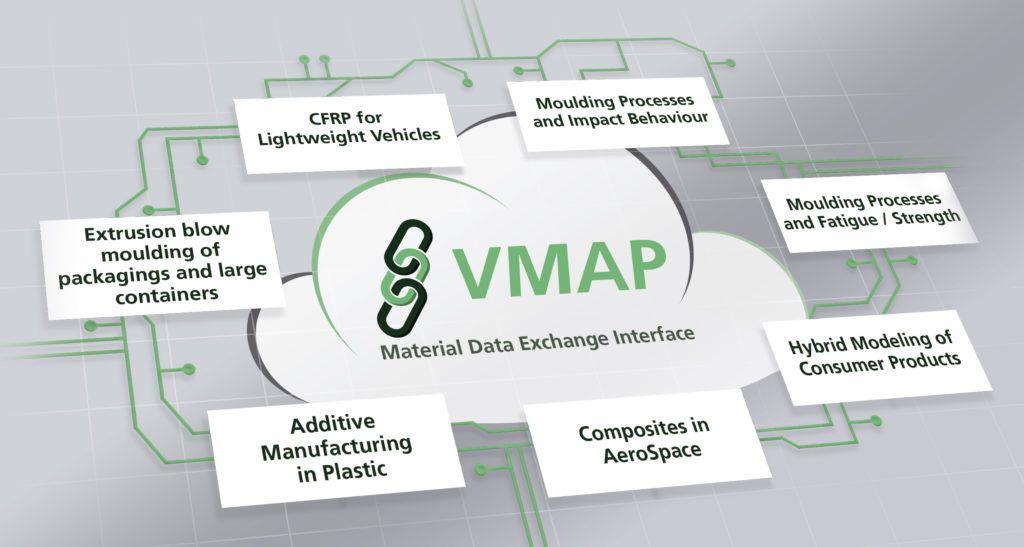 VMAP standard